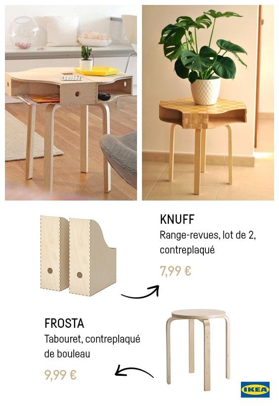 Ikea Hacks tabouret Frosta