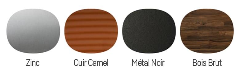 matériaux déco industrielle