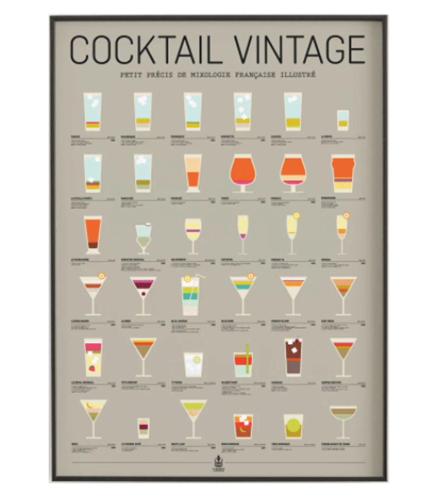 COCKTAIL VINTAGE - Affiche